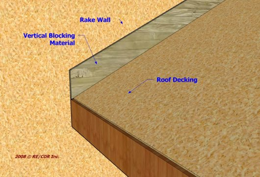 Decking materials roof decking material thickness for Roof sheathing material