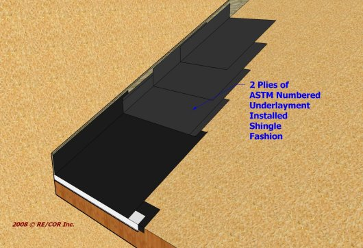 Eave To Rake Wall Flashing