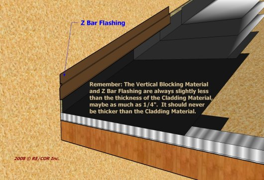 2D Z Bar Eave to Rake Wall 5a