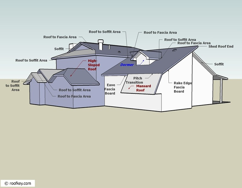 Labeled B Roof Area