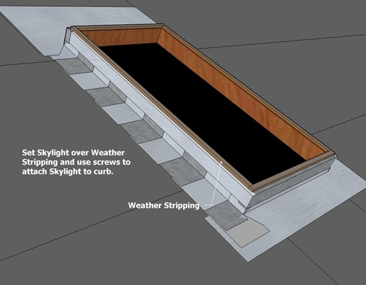 Skylight Flashing