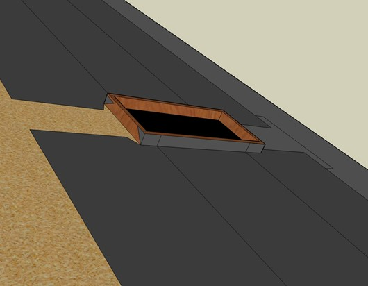 Skylight 2 Side Underlayment